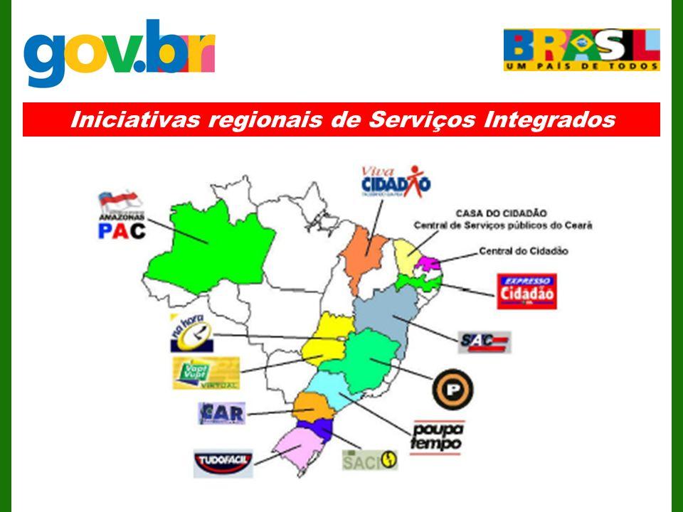 Iniciativas regionais de Serviços Integrados