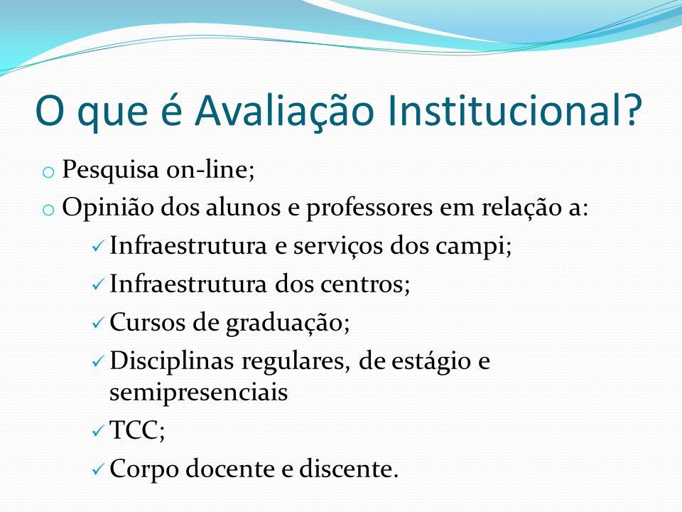 O que é Avaliação Institucional