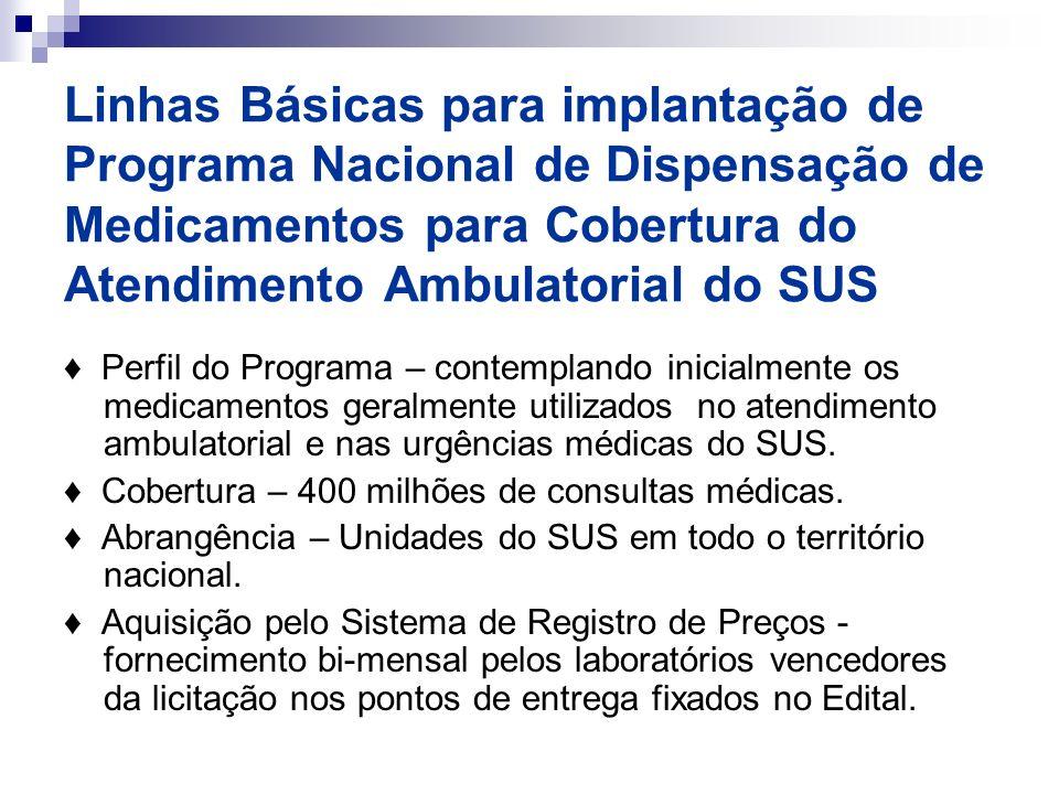 Linhas Básicas para implantação de Programa Nacional de Dispensação de Medicamentos para Cobertura do Atendimento Ambulatorial do SUS