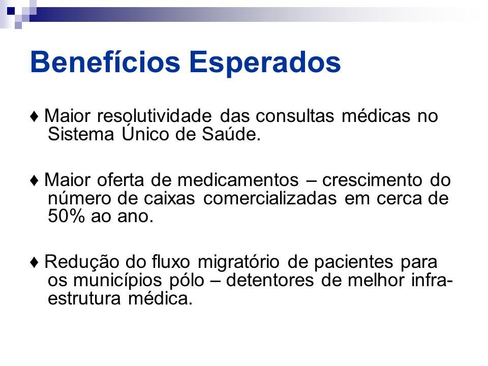 Benefícios Esperados ♦ Maior resolutividade das consultas médicas no Sistema Único de Saúde.