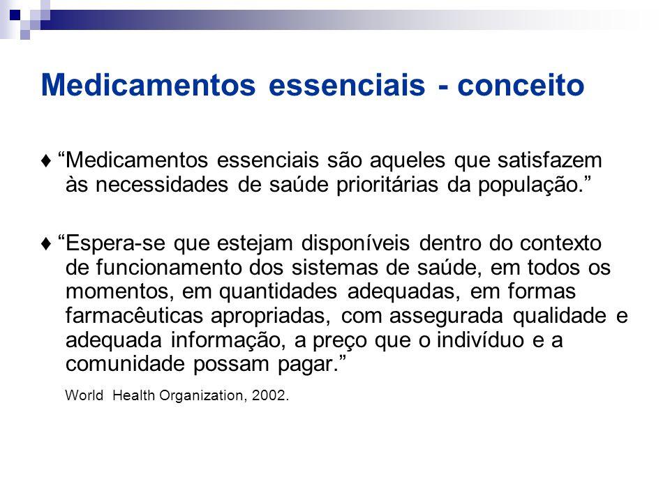 Medicamentos essenciais - conceito