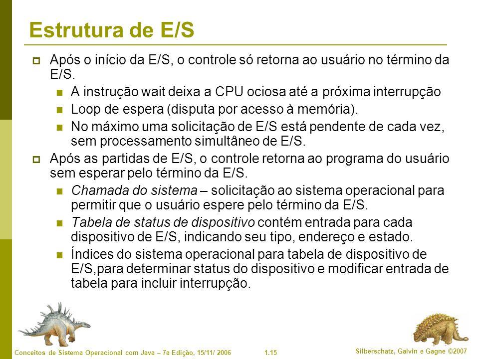 Estrutura de E/S Após o início da E/S, o controle só retorna ao usuário no término da E/S.