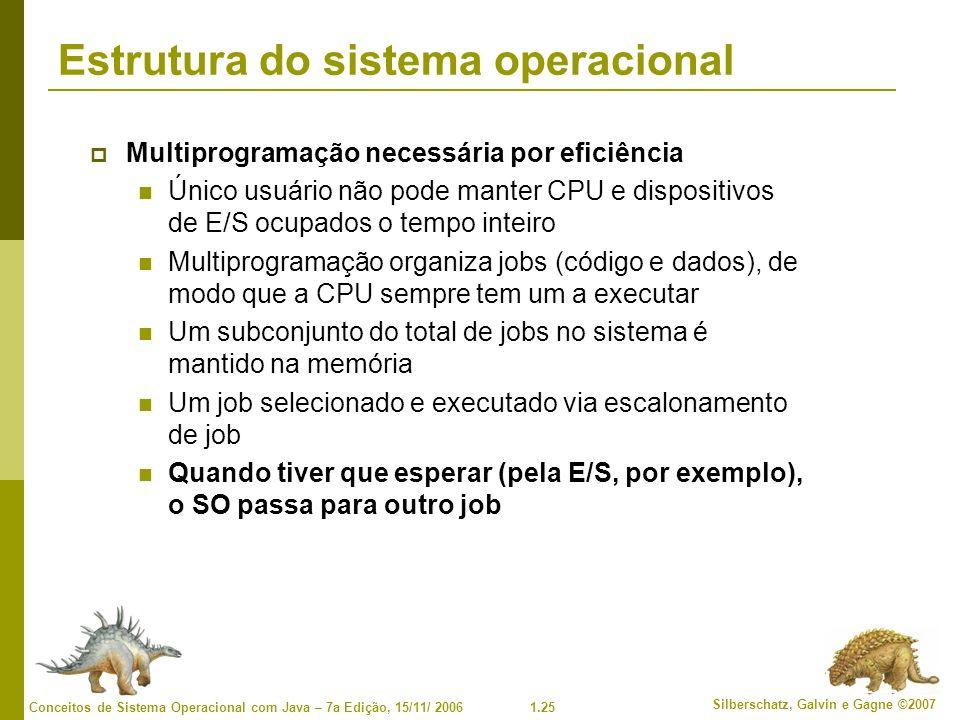 Estrutura do sistema operacional