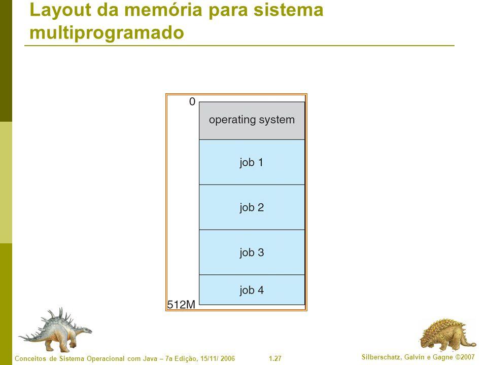 Layout da memória para sistema multiprogramado
