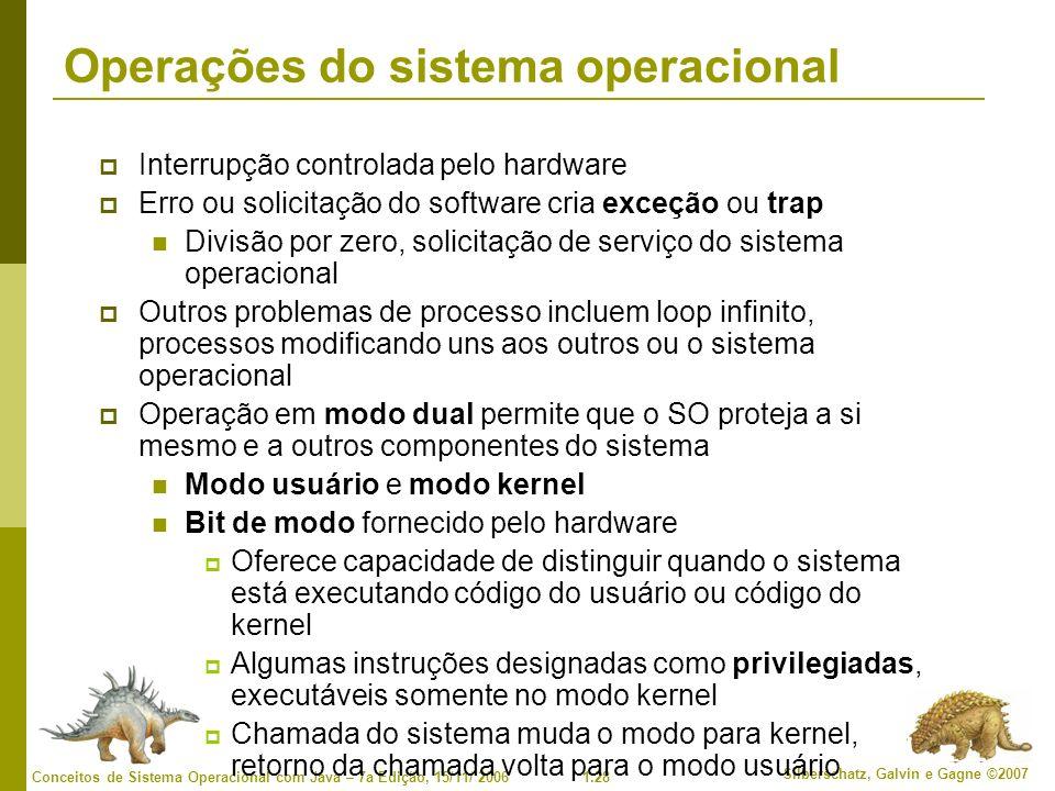 Operações do sistema operacional