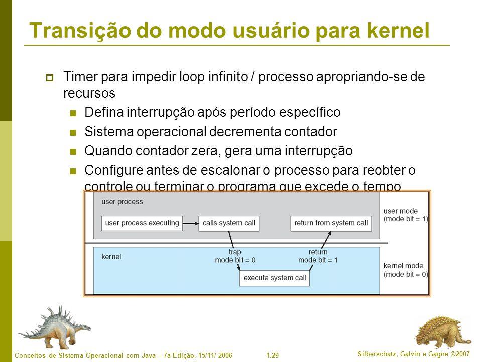 Transição do modo usuário para kernel