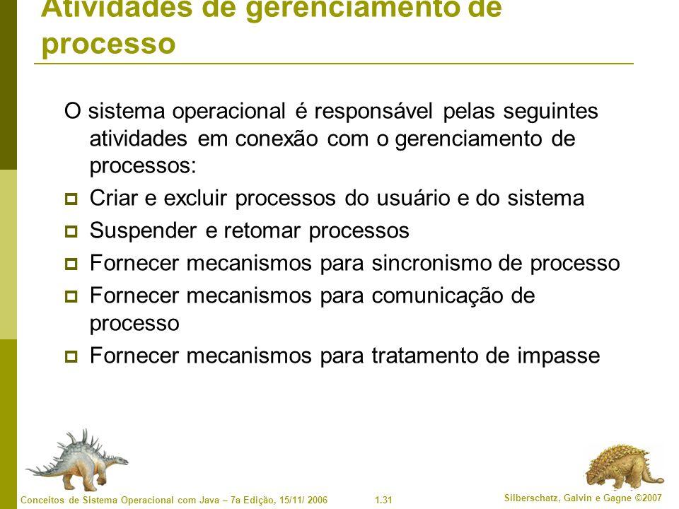 Atividades de gerenciamento de processo