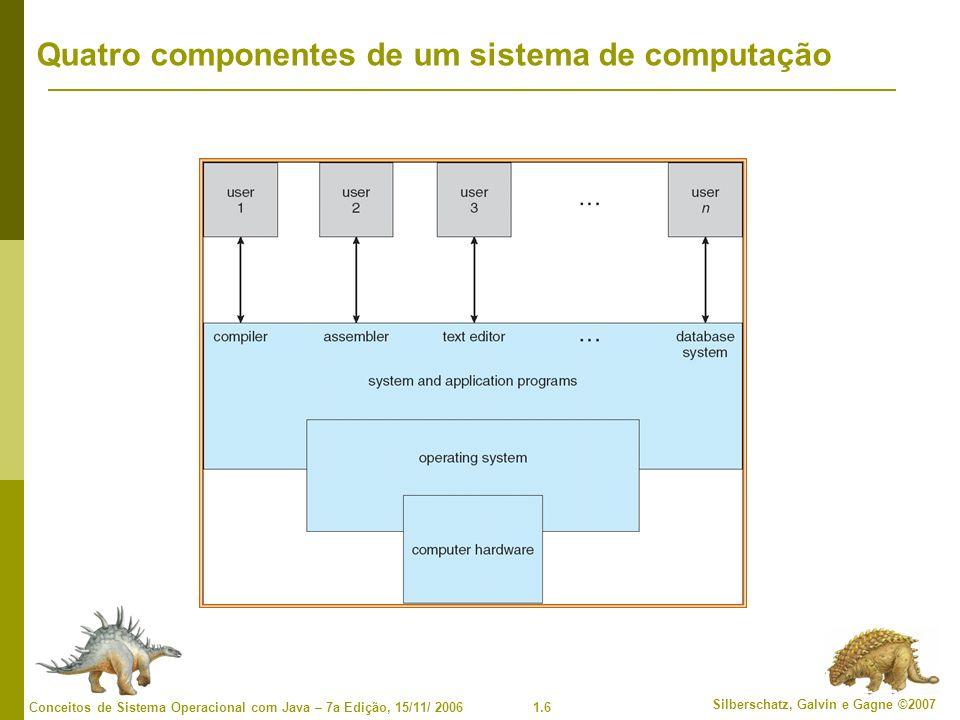 Quatro componentes de um sistema de computação