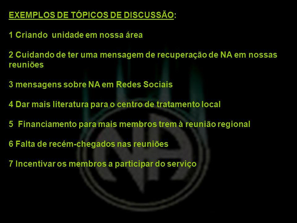 Exemplos de tópicos de discussão: