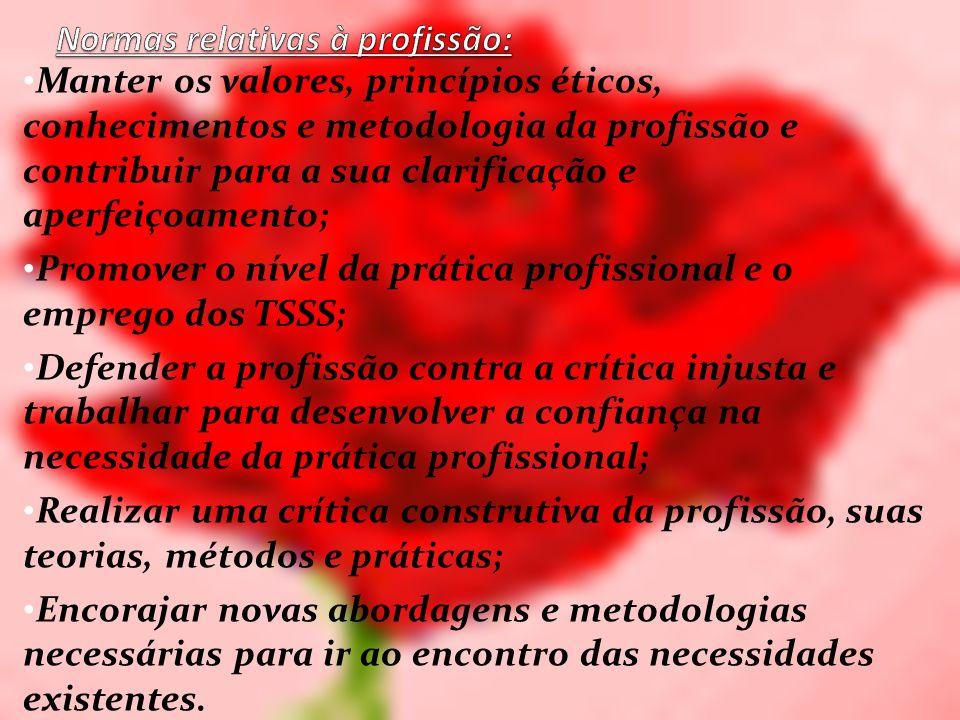 Normas relativas à profissão: