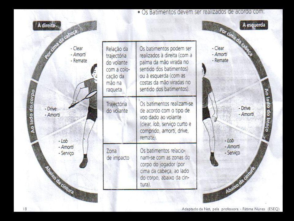 (ESEQ 09) Adaptado da net (professora: Fátima Nunes)