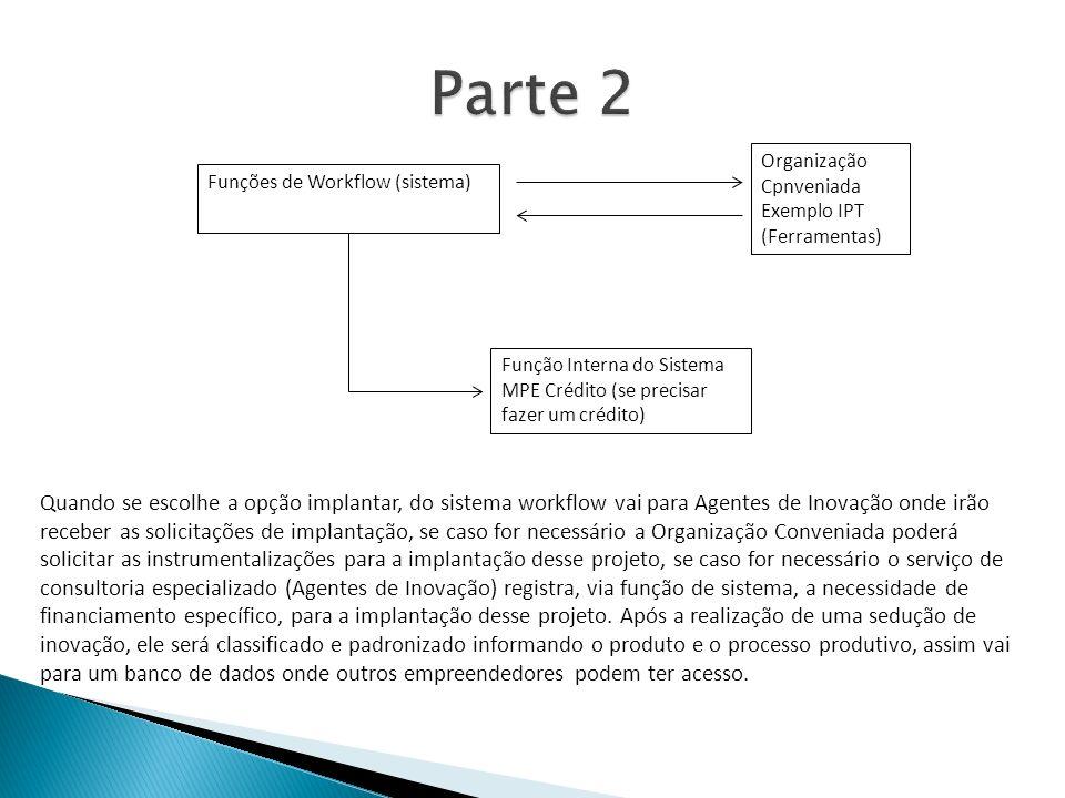 Parte 2 Organização Cpnveniada Exemplo IPT (Ferramentas) Funções de Workflow (sistema)