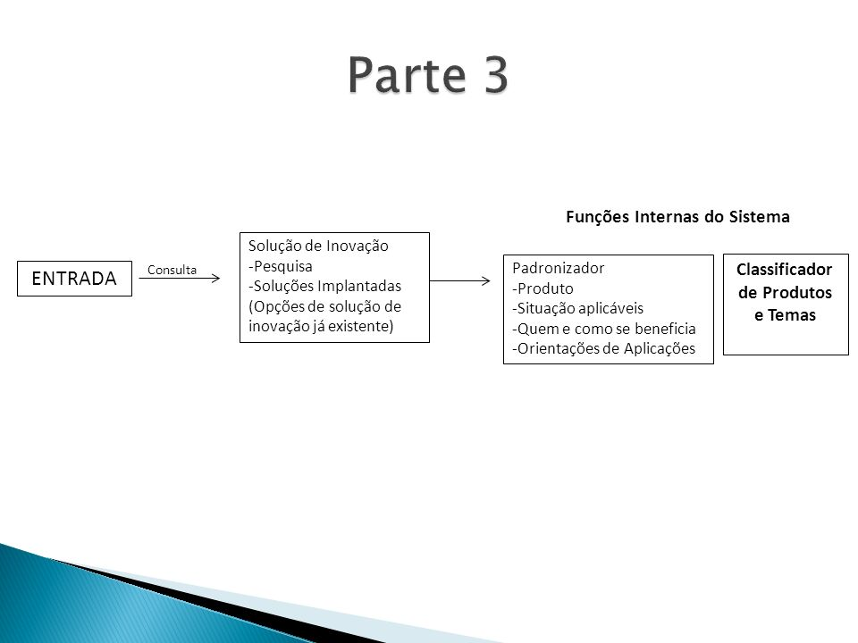 Classificador de Produtos e Temas