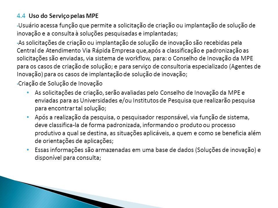 4.4 Uso do Serviço pelas MPE