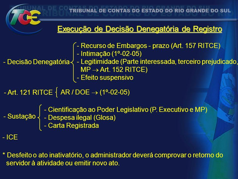 Execução de Decisão Denegatória de Registro