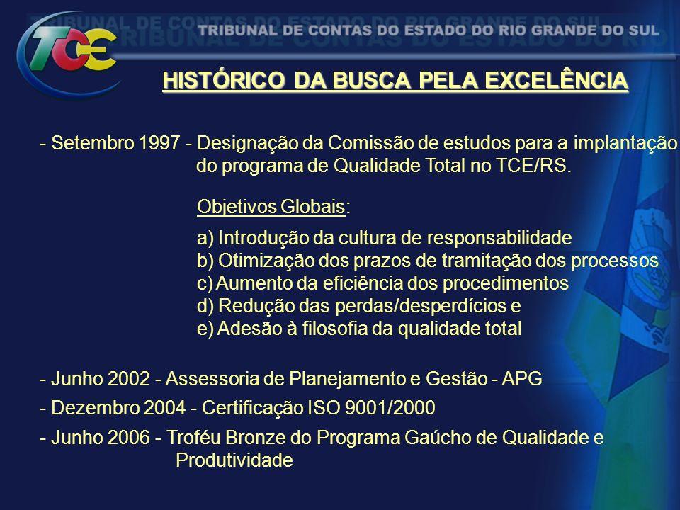 HISTÓRICO DA BUSCA PELA EXCELÊNCIA