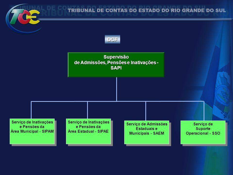 DCF Supervisão de Admissões, Pensões e Inativações - SAPI