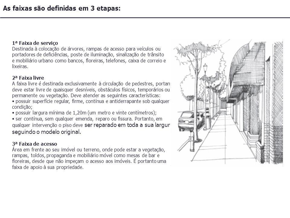 As faixas são definidas em 3 etapas: