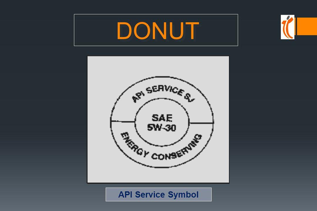 DONUT API Service Symbol