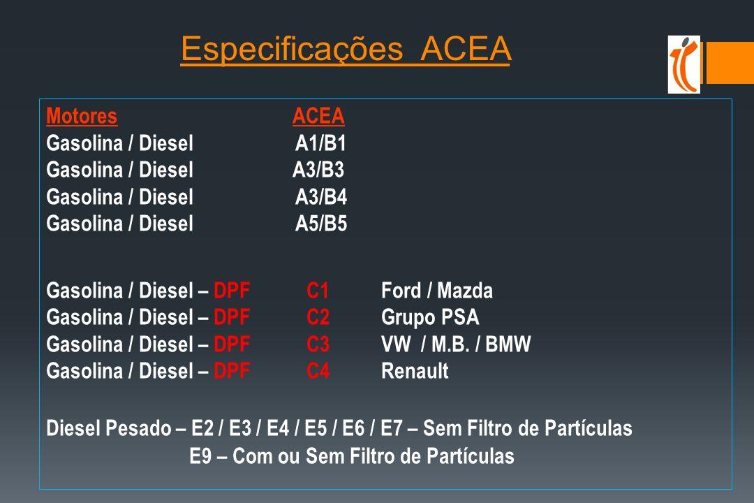 Especificações ACEA Motores ACEA Gasolina / Diesel A1/B1