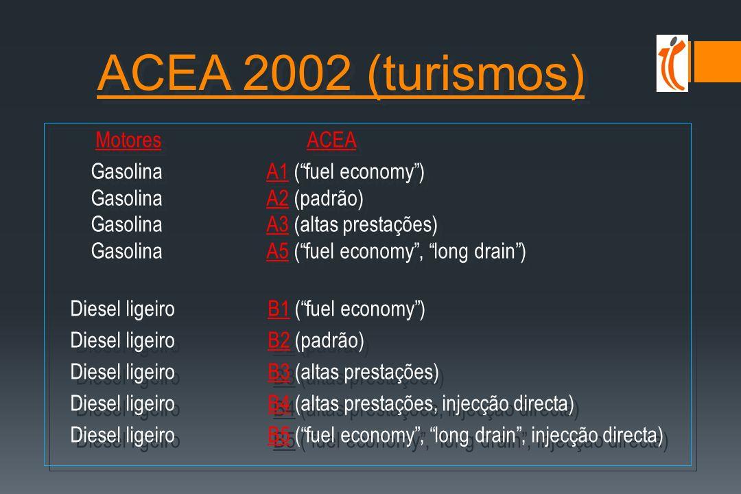 ACEA 2002 (turismos) Motores ACEA Gasolina A1 ( fuel economy )