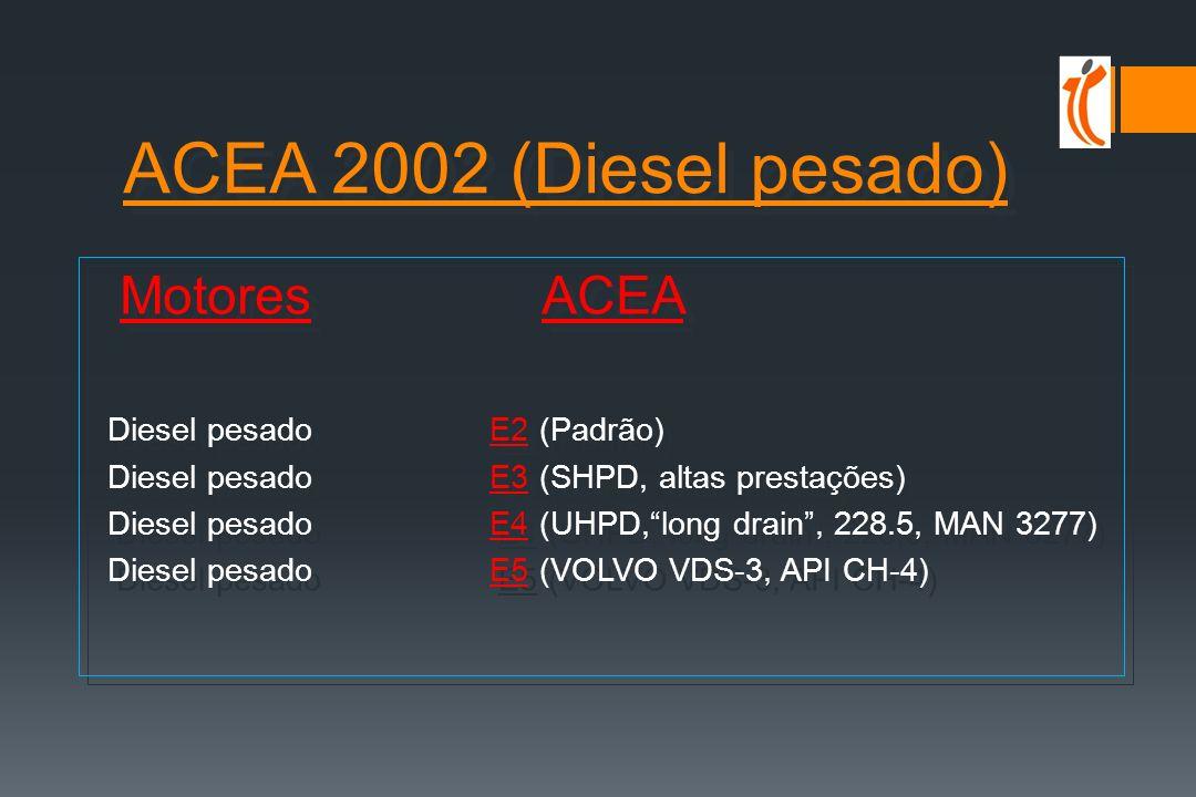 ACEA 2002 (Diesel pesado) Motores ACEA Diesel pesado E2 (Padrão)