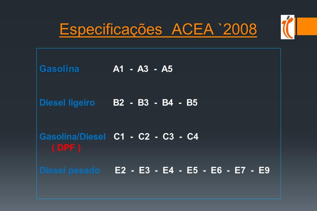 Especificações ACEA `2008 Gasolina A1 - A3 - A5