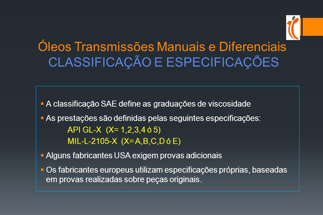 Óleos Transmissões Manuais e Diferenciais CLASSIFICAÇÃO E ESPECIFICAÇÕES