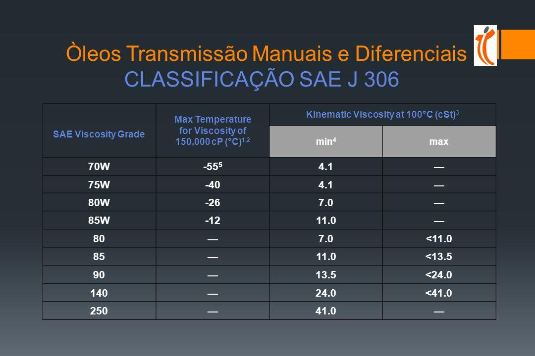 Òleos Transmissão Manuais e Diferenciais CLASSIFICAÇÃO SAE J 306
