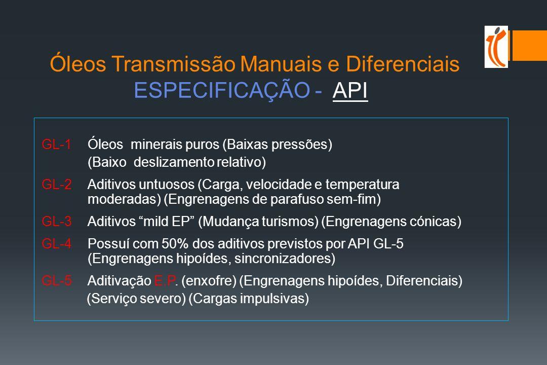 Óleos Transmissão Manuais e Diferenciais ESPECIFICAÇÃO - API