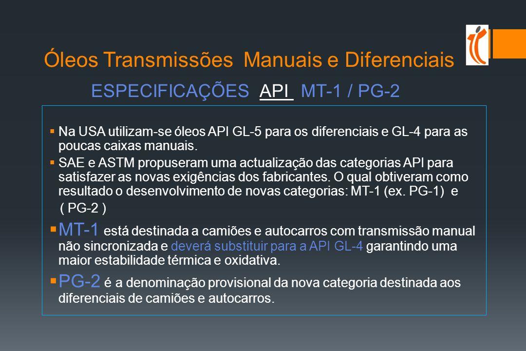 Óleos Transmissões Manuais e Diferenciais ESPECIFICAÇÕES API MT-1 / PG-2