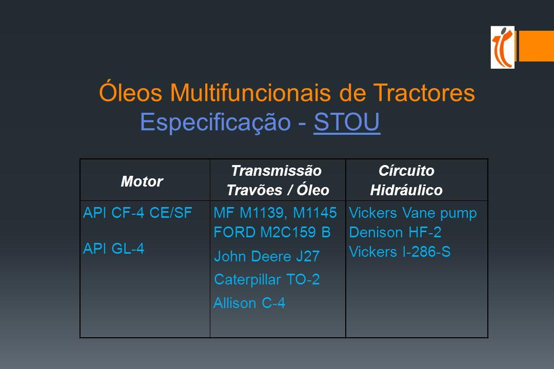 Óleos Multifuncionais de Tractores Especificação - STOU