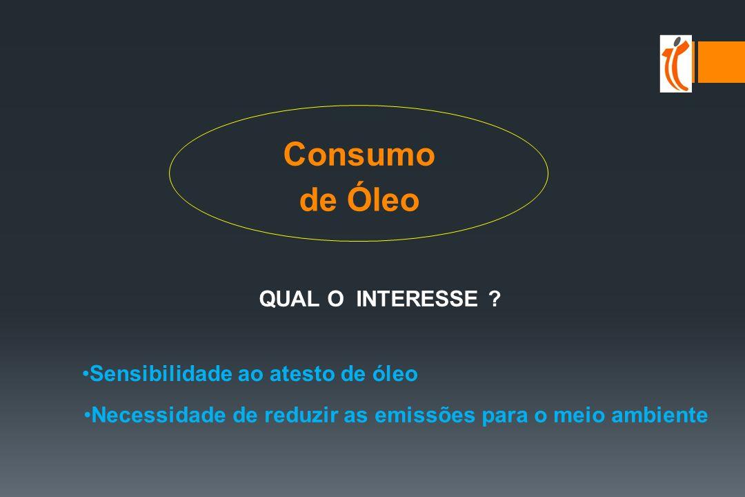 Consumo de Óleo QUAL O INTERESSE Sensibilidade ao atesto de óleo
