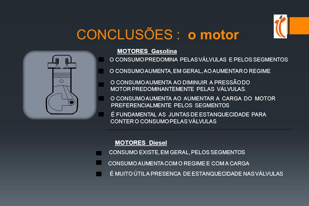 CONCLUSÕES : o motor MOTORES Gasolina MOTORES Diesel