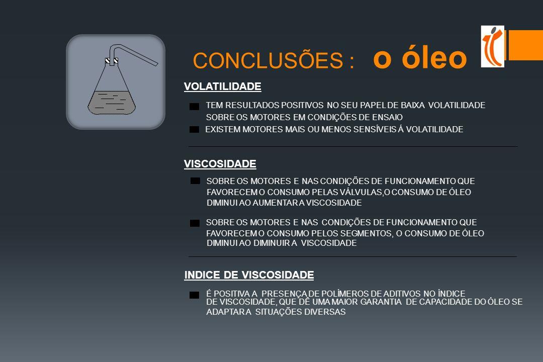 CONCLUSÕES : o óleo VOLATILIDADE VISCOSIDADE INDICE DE VISCOSIDADE