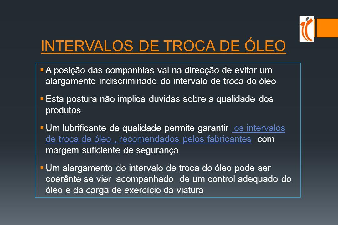 INTERVALOS DE TROCA DE ÓLEO