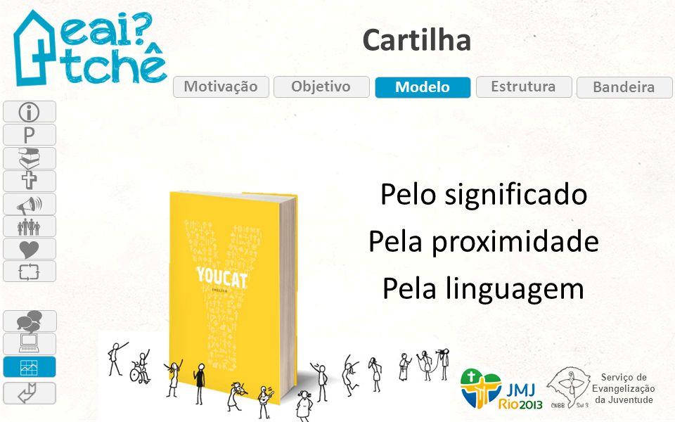 Cartilha Pelo significado Pela proximidade Pela linguagem  P    