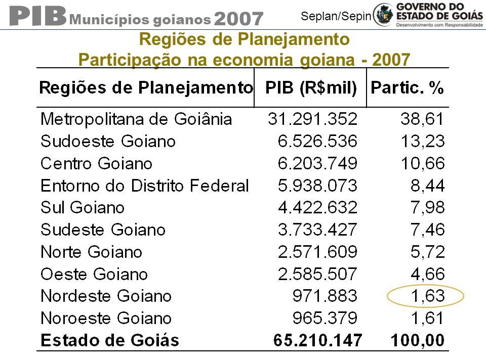 Regiões de Planejamento Participação na economia goiana - 2007
