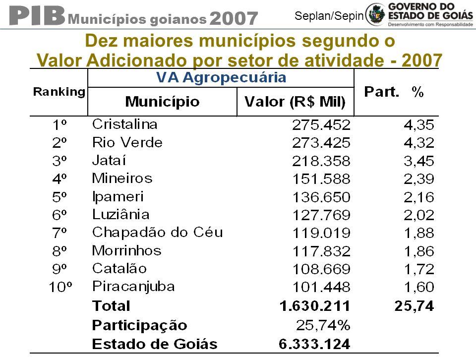 Dez maiores municípios segundo o Valor Adicionado por setor de atividade - 2007