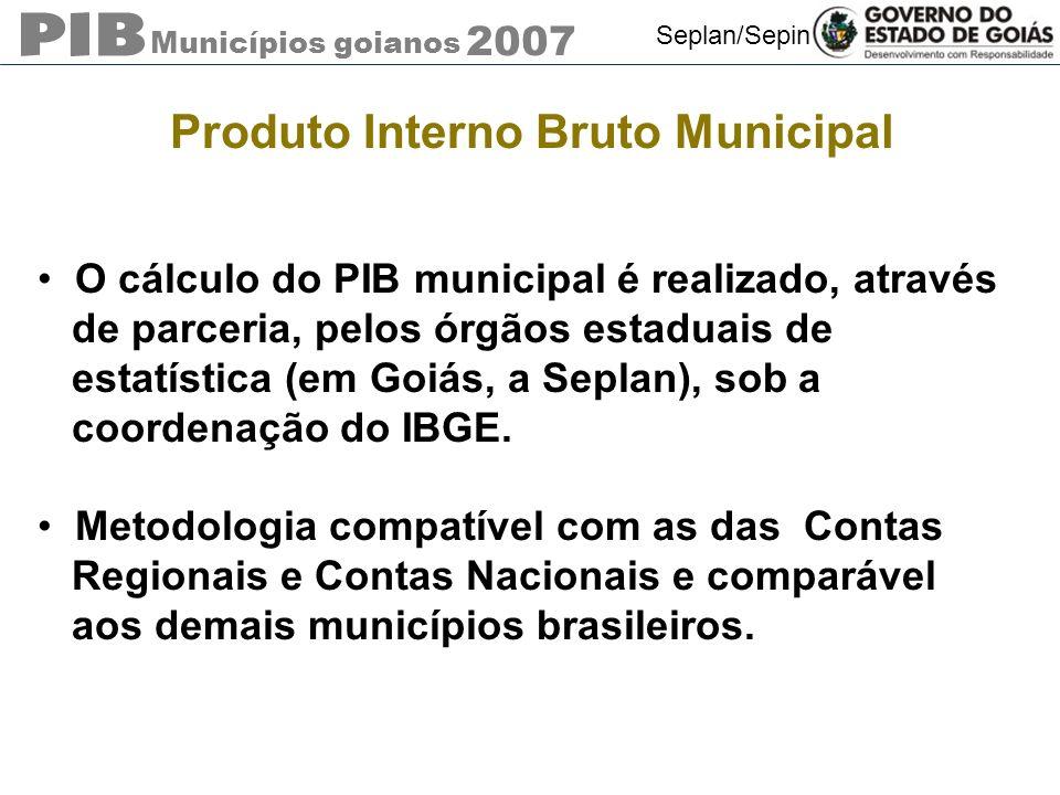 Produto Interno Bruto Municipal