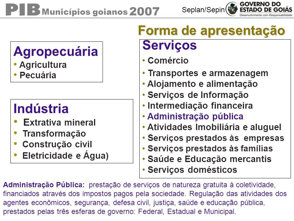 Forma de apresentação Serviços Agropecuária Indústria