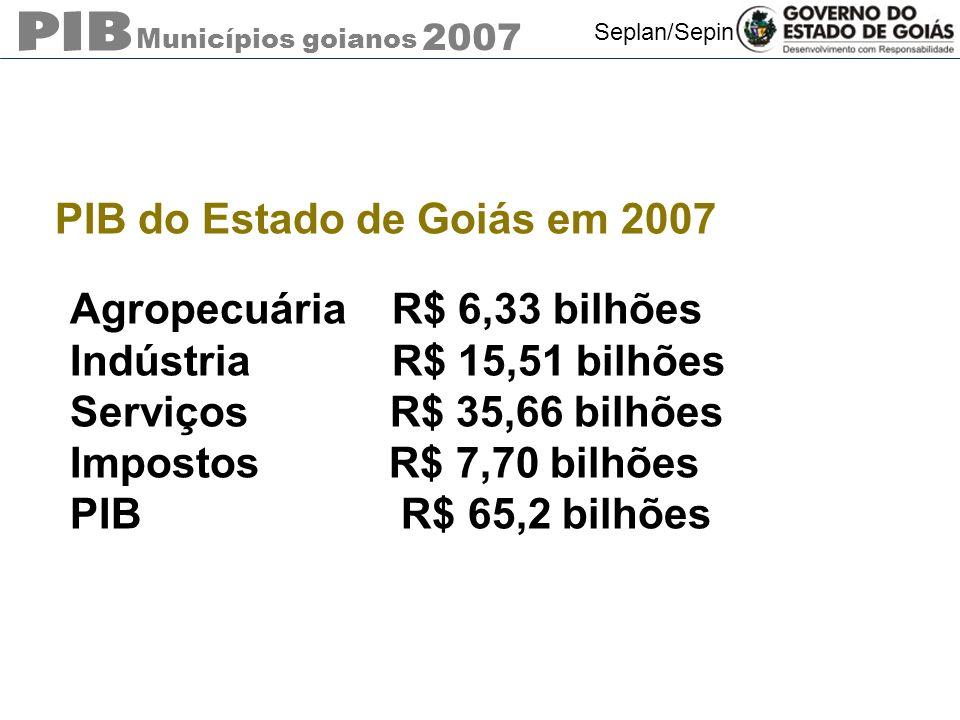 PIB do Estado de Goiás em 2007