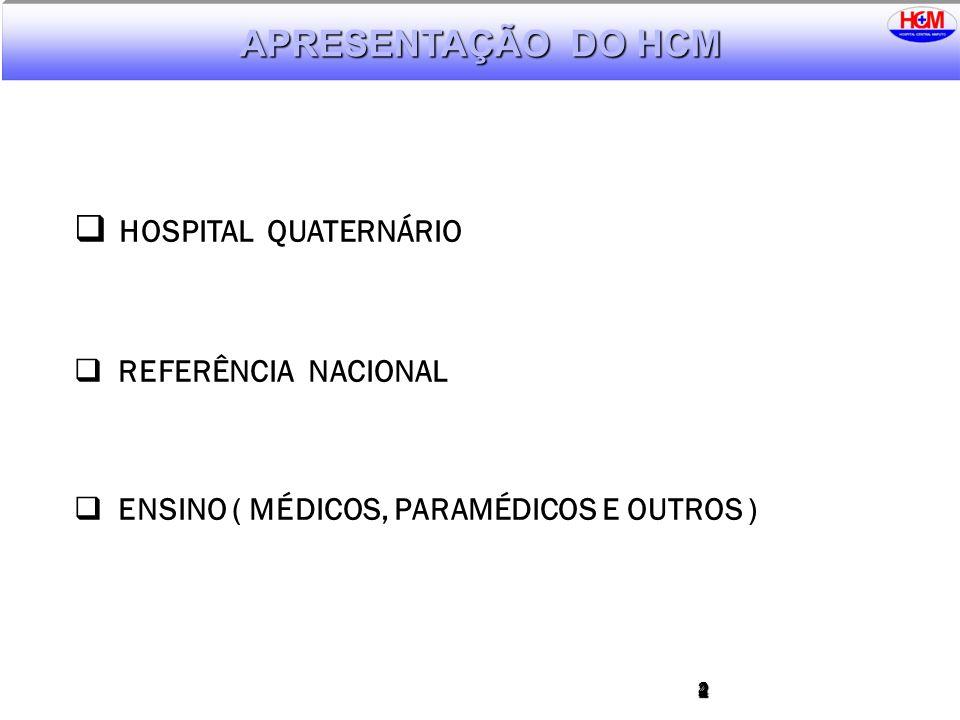 APRESENTAÇÃO DO HCM HOSPITAL QUATERNÁRIO REFERÊNCIA NACIONAL