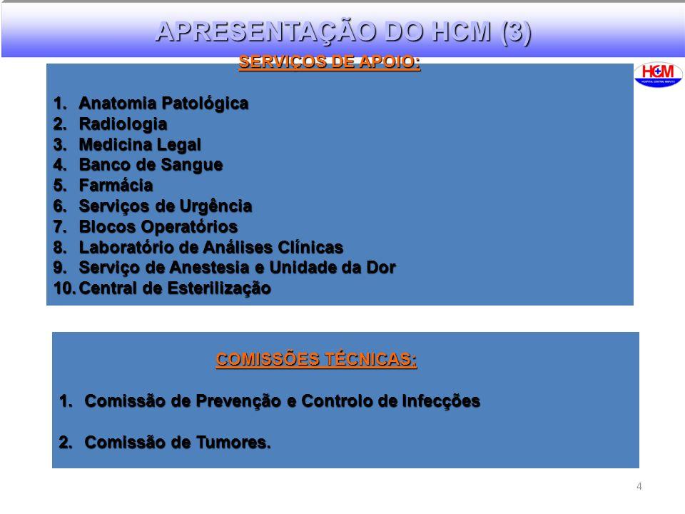 APRESENTAÇÃO DO HCM (3) SERVIÇOS DE APOIO: Anatomia Patológica