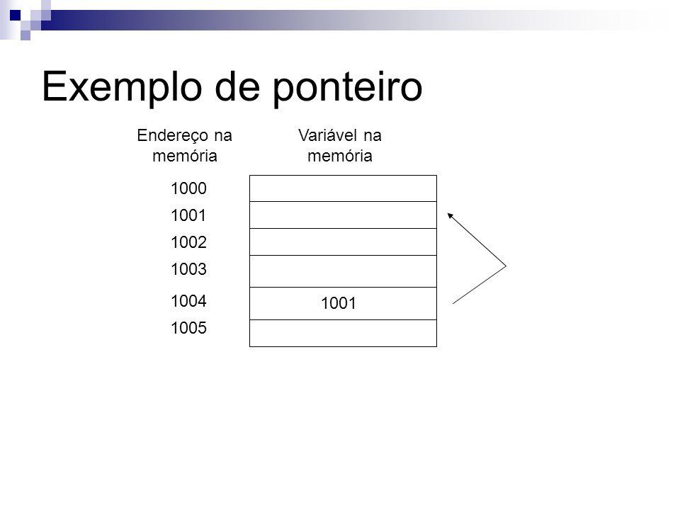 Exemplo de ponteiro Endereço na memória Variável na memória 1000 1001