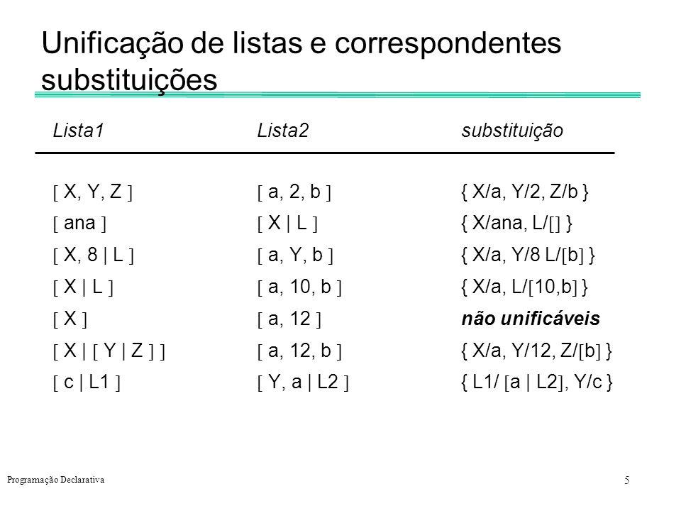 Unificação de listas e correspondentes substituições