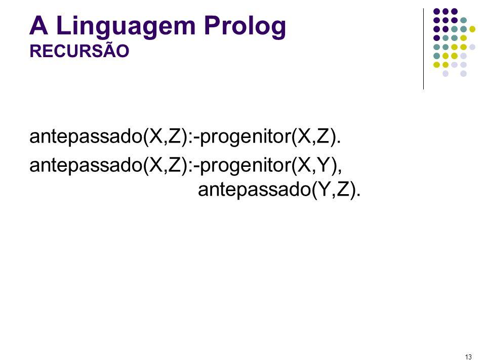 A Linguagem Prolog RECURSÃO