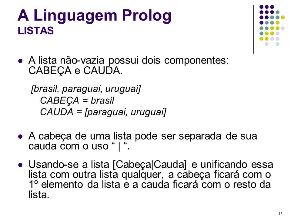 A Linguagem Prolog LISTAS