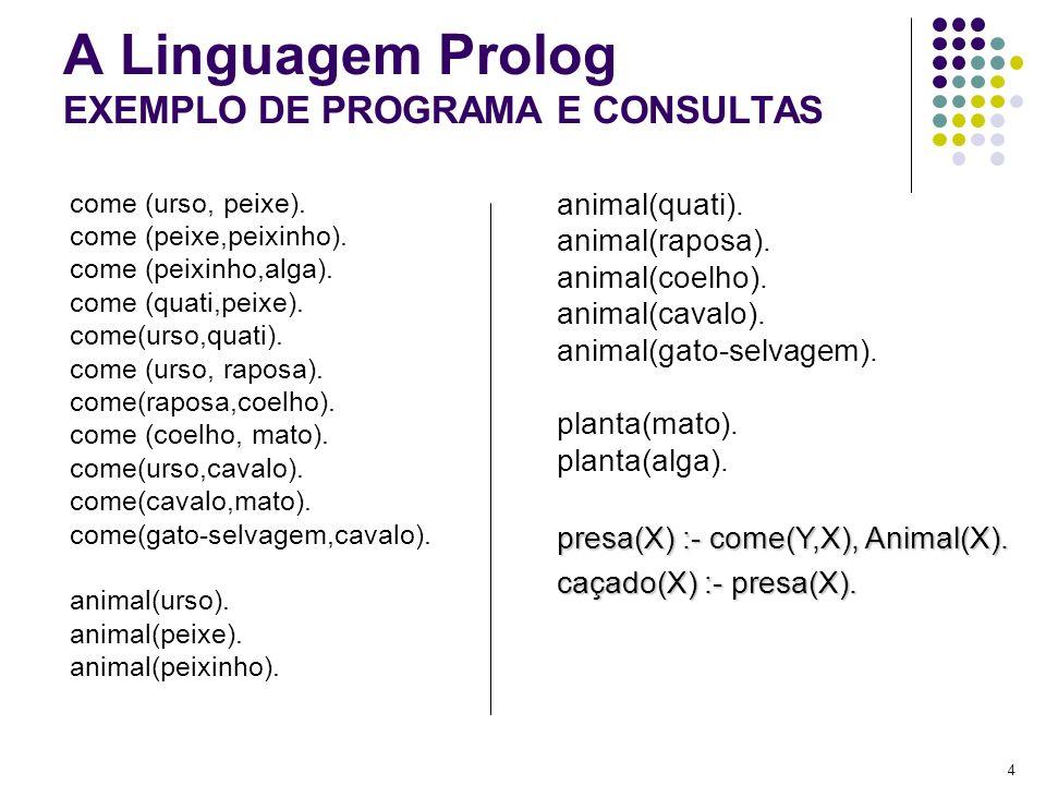 A Linguagem Prolog EXEMPLO DE PROGRAMA E CONSULTAS
