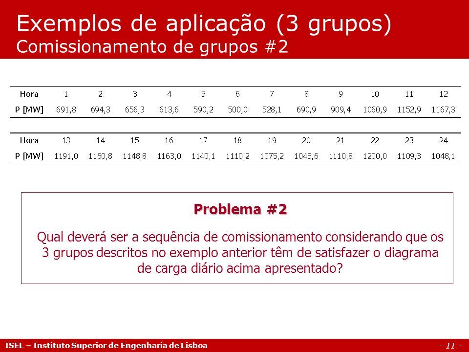 Exemplos de aplicação (3 grupos) Comissionamento de grupos #2